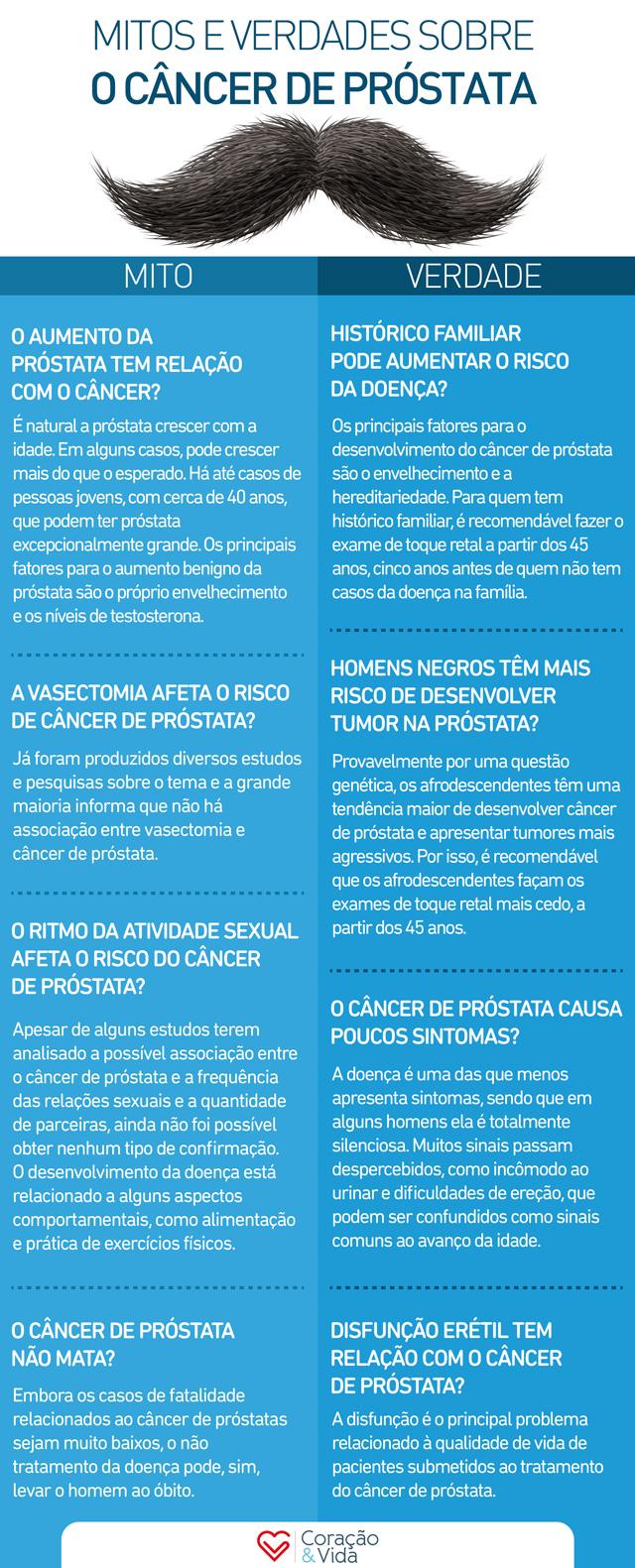 20151023-Mitos-Verdades-Prostata